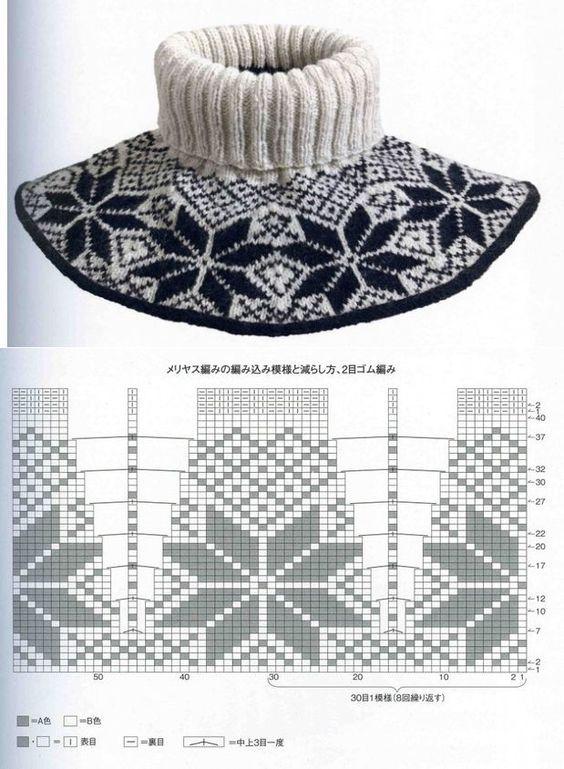 Japansk oppskrift, fra en russisk side, men det skulle vel være overkommelig å strikke fra diagrammet. | Japanese pattern from Russian site, but understandable diagram.