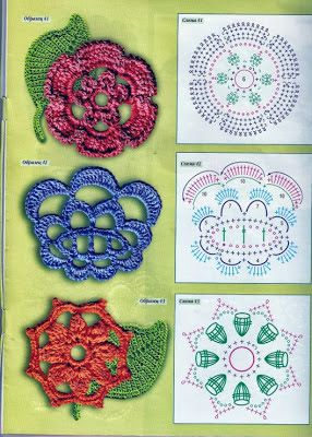 Irish Crochet Motives Gunadesign Handmade Design Barn Irisch