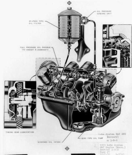 Flathead Ford V8 Oiling Schematic