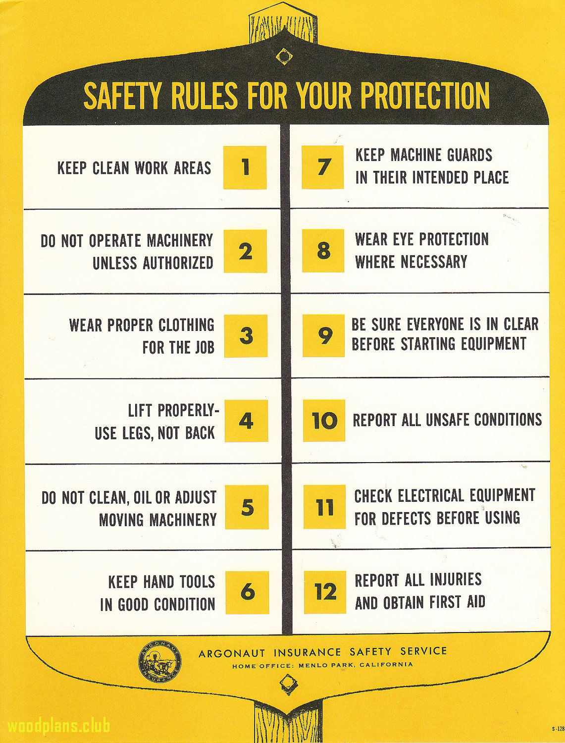20+ Woodwork Safety Posters Best Modern Furniture Check