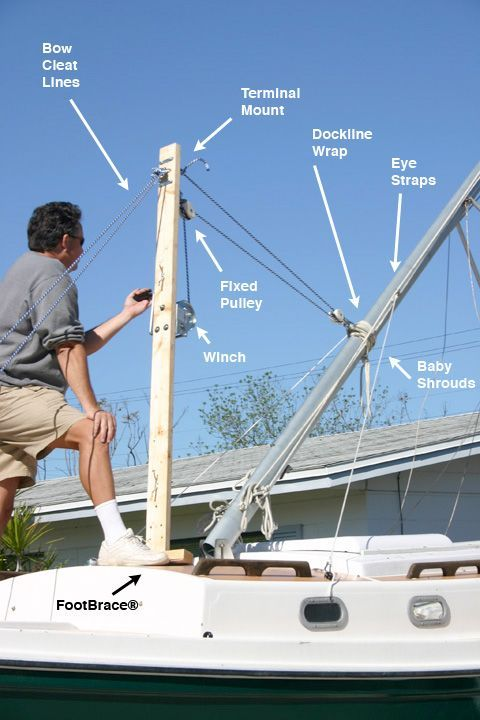 Image result for mast lowering system | Boat plans ...