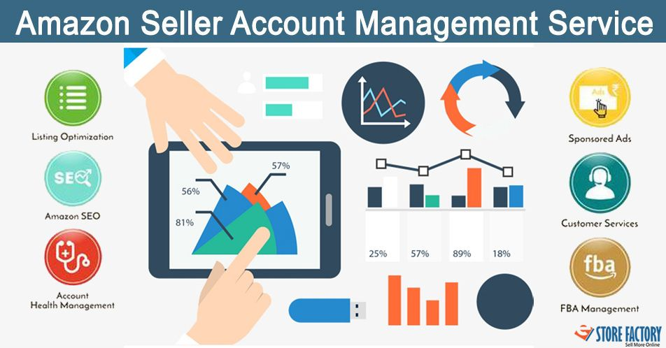 Amazon Seller Account Management Health Management Management