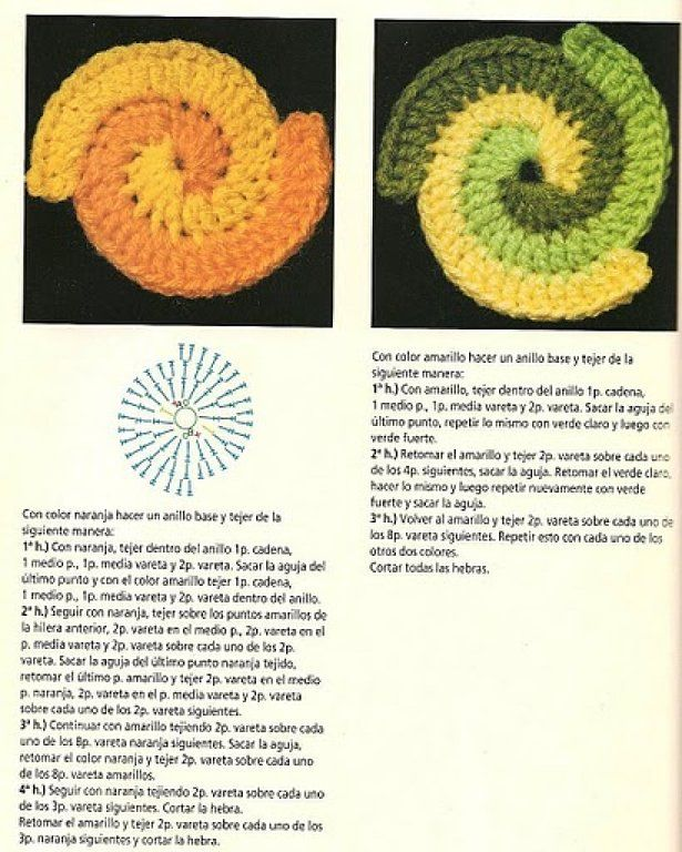 Crochet sólo con paso a paso o video | Crochet~♡ | Pinterest ...