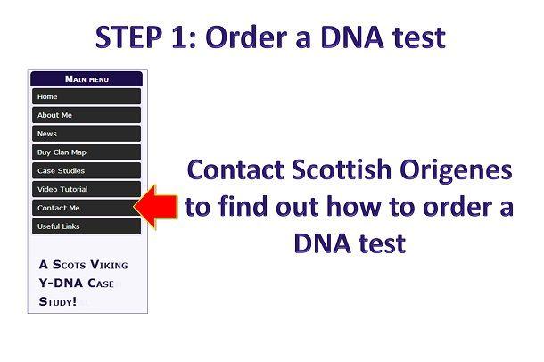 how to use origin