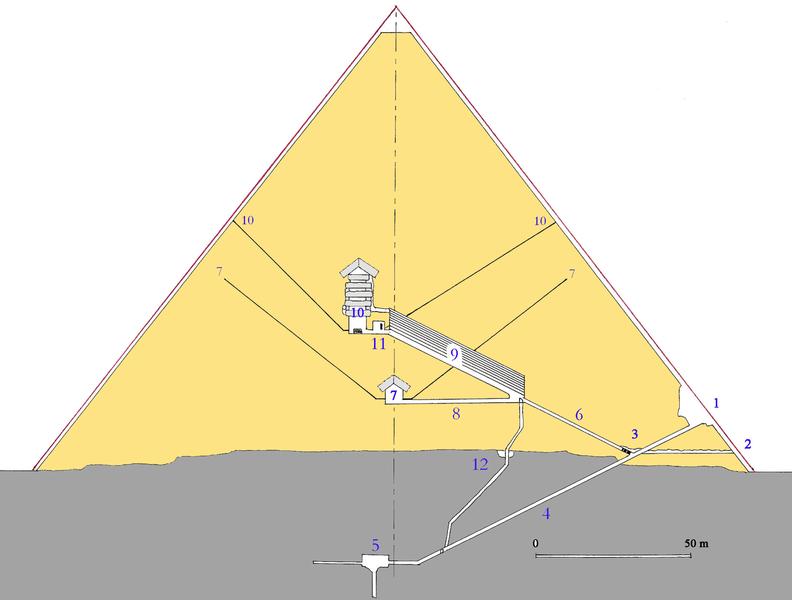 Mapa de la Pirámide (wikipedia - MONNIER Franck)