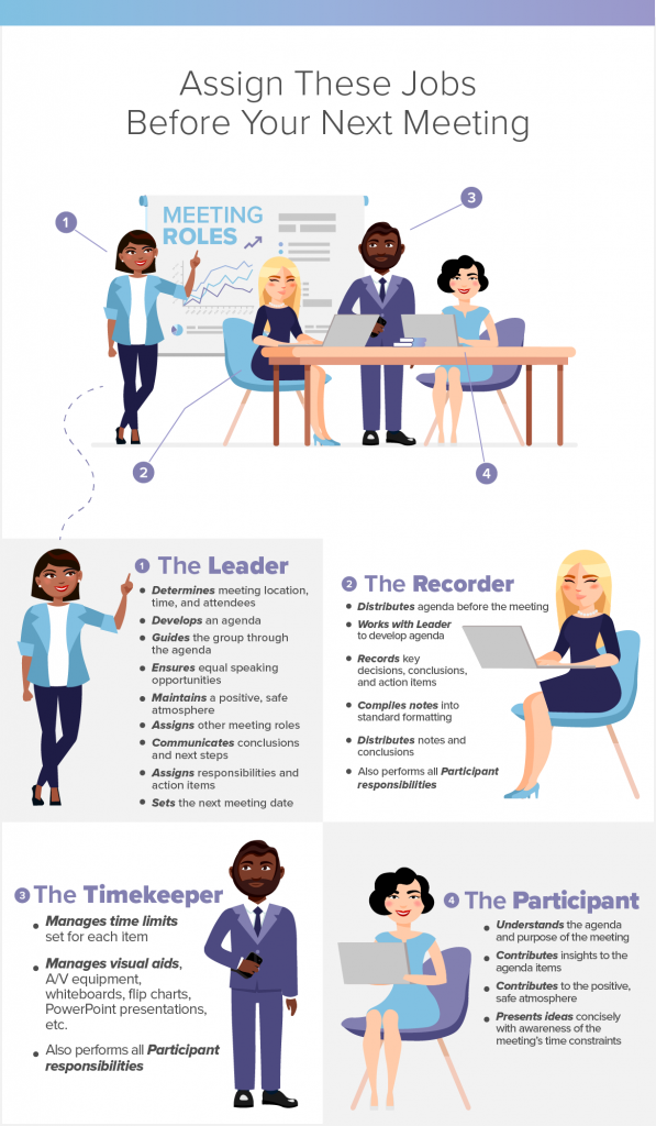 The Four Main Meeting Roles And Why They Re Important Meeting Leader Effective Meetings Meeting Agenda