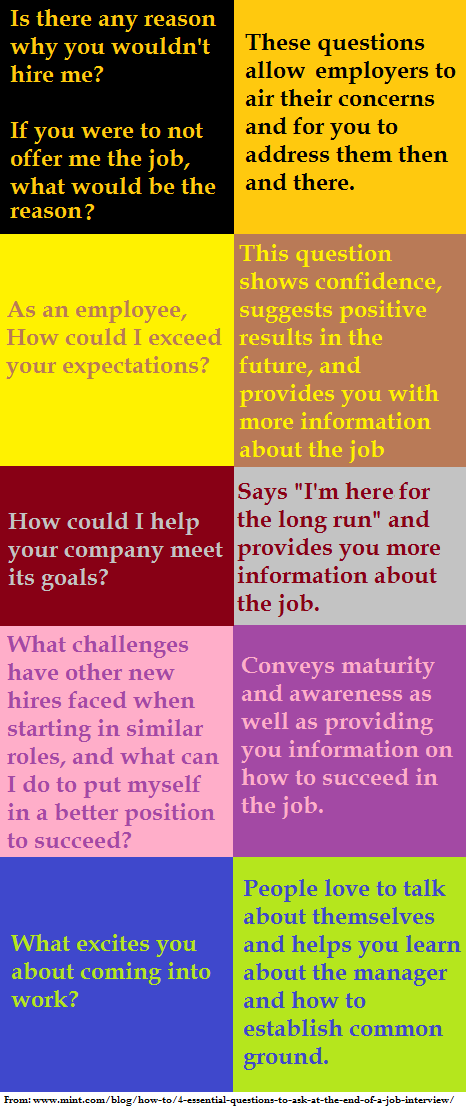 Actual GOOD questions to ask at an interview! and why! | Job ...