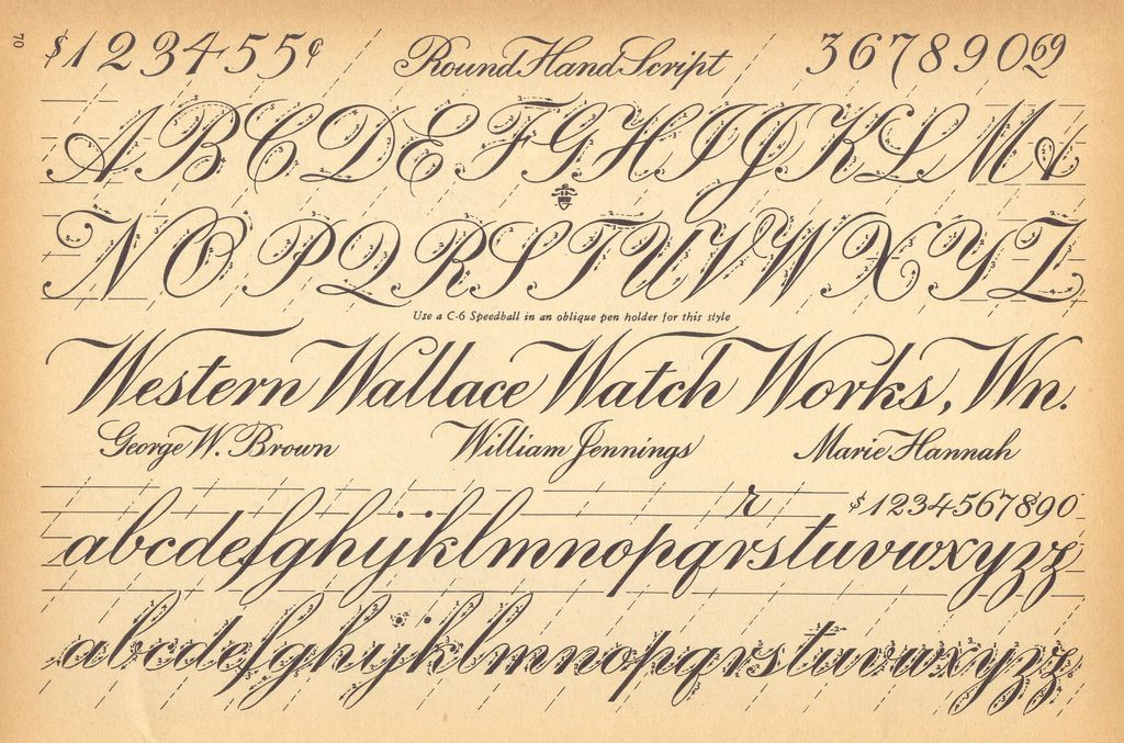 Calligraphy from the old speedball hand book odds