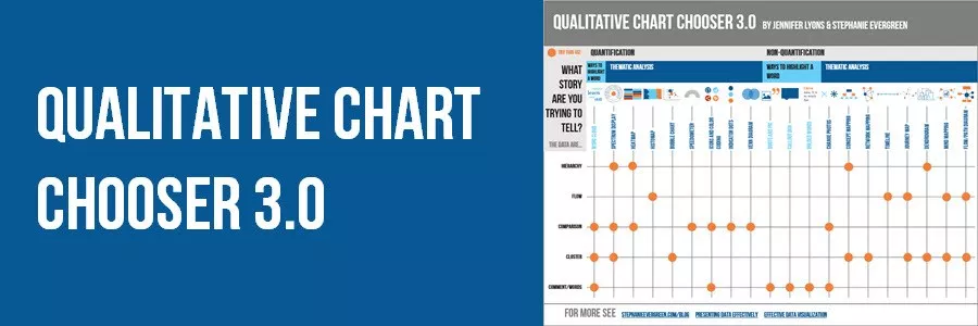 Qualitative Chart Chooser 3 0 With Images Data Visualization Infographic Data Visualization Chart