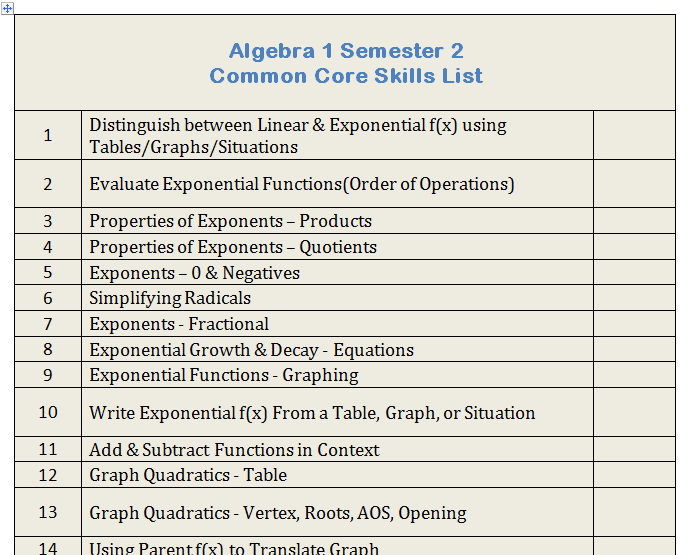Algebra 1 teachers resources for implementing common core math algebra 1 teachers resources for implementing common core math algebra 1 semester 2 fandeluxe Image collections