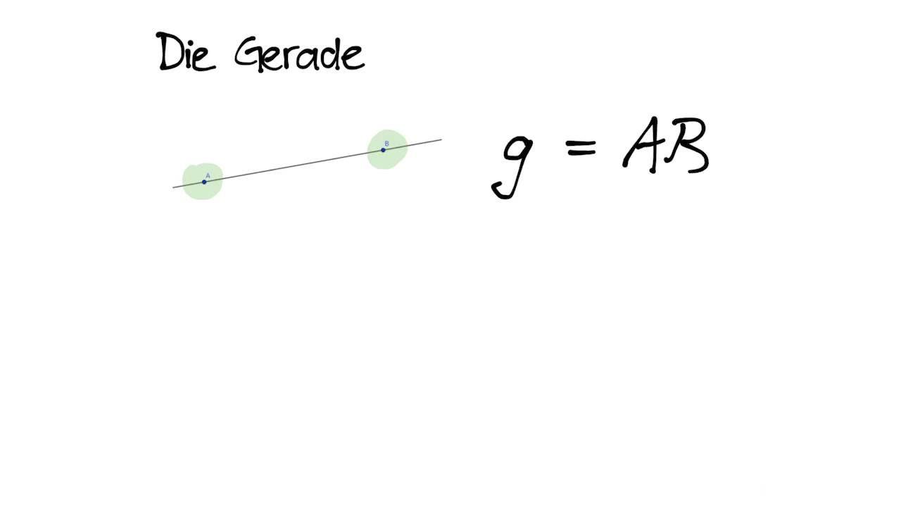 Gerade Halbgerade Und Strecke Klassenarbeiten Dreisatz Satz Des Pythagoras