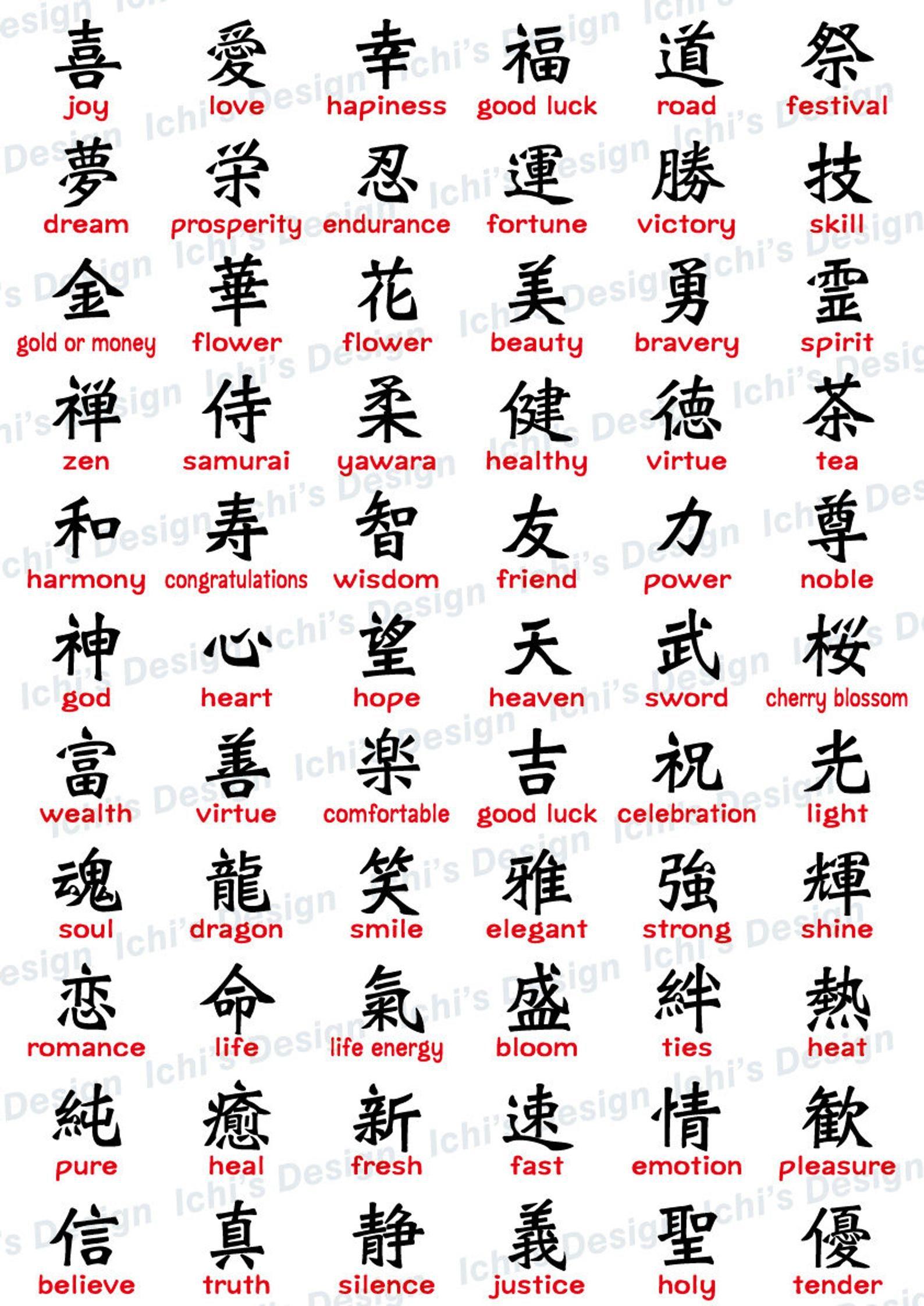 Japanese Script Tattoo : japanese, script, tattoo, Japanese, Tattoo, Symbols