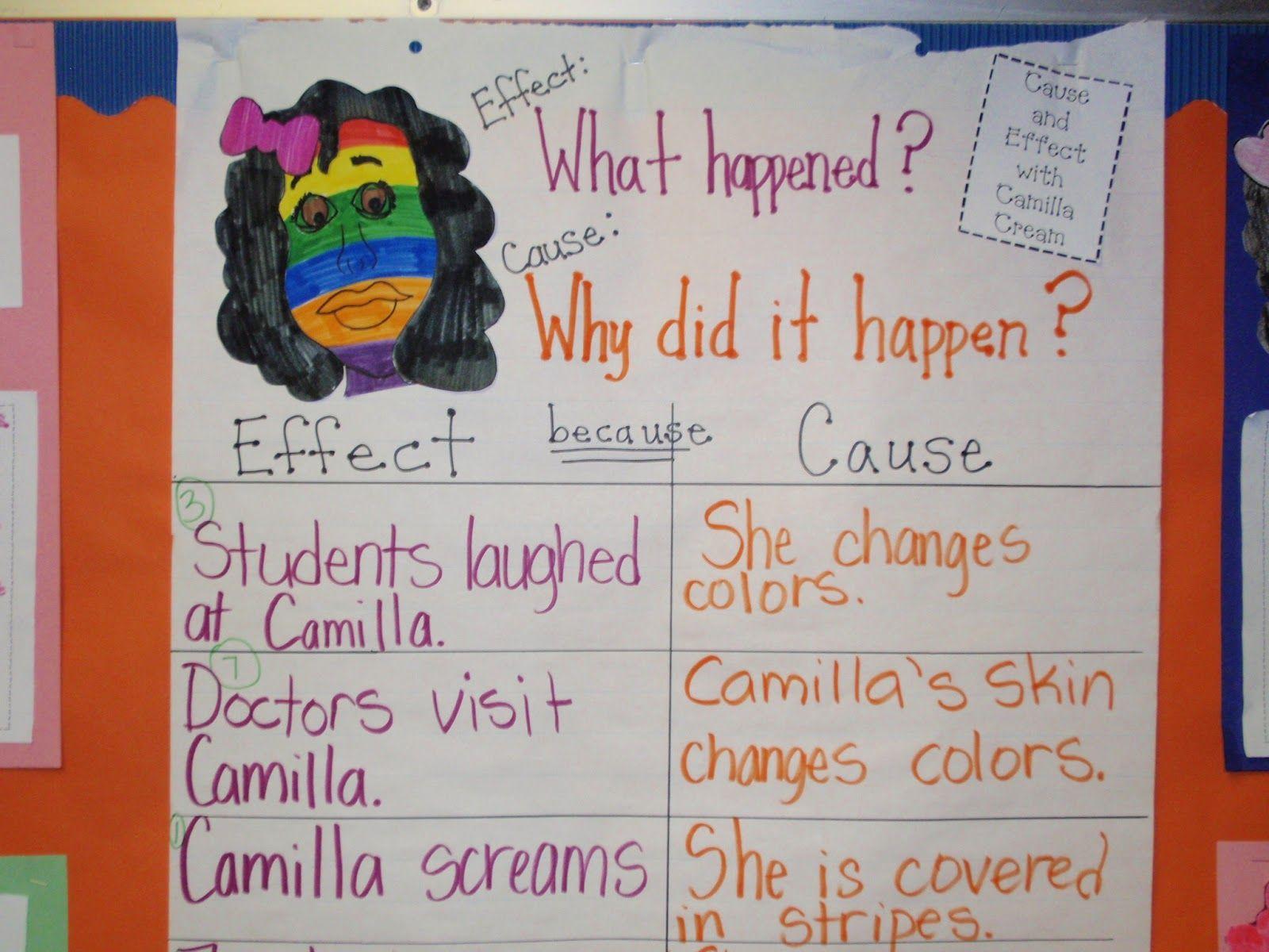 A Bad Case Of Stripes Kindergarten Blogspot