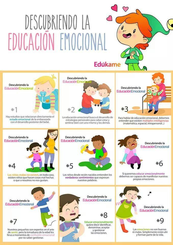 Poster educacion emocional | Educación | Educacion ...