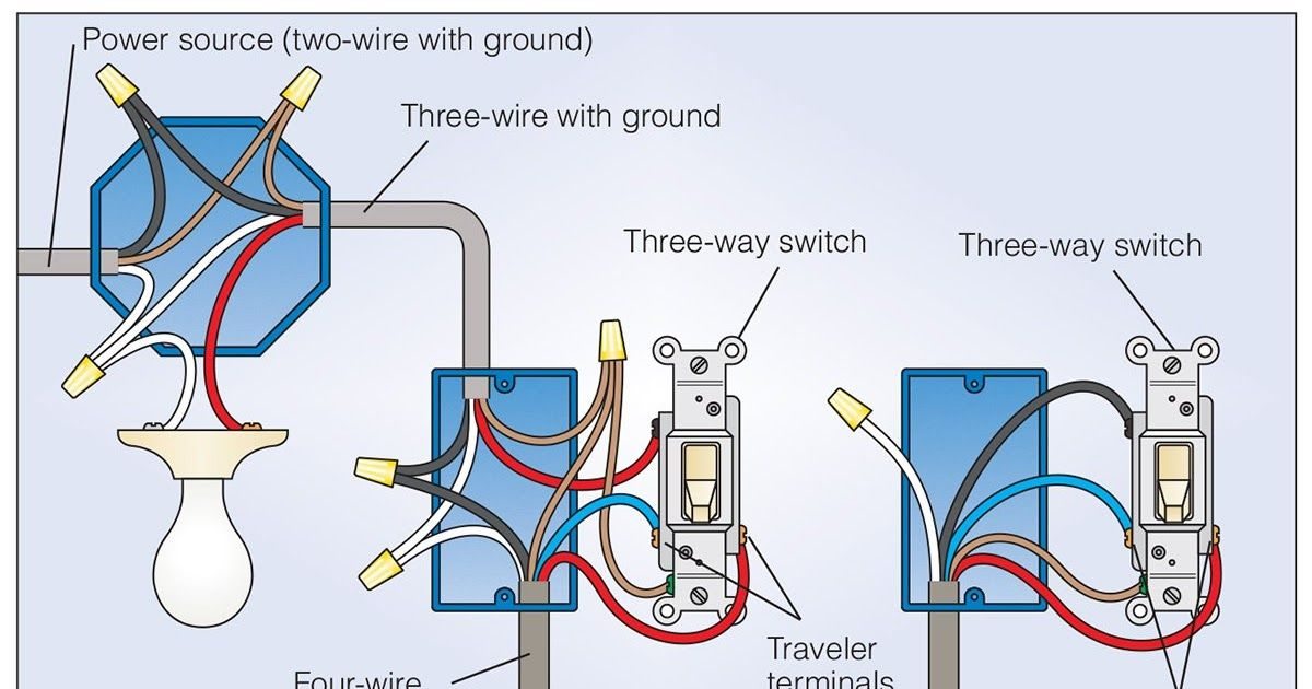 How To Wire A 3 Way Light Switch Family Handyman Home Wiring Diagrams Wiring Diagram 500 Wiring A Li Light Switch Wiring 3 Way Switch Wiring Three Way Switch