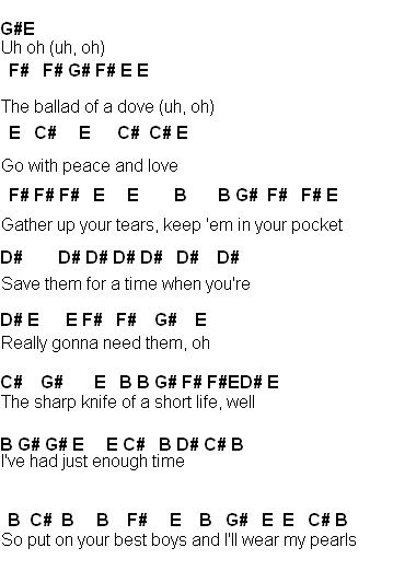 Guitar chords if i die young