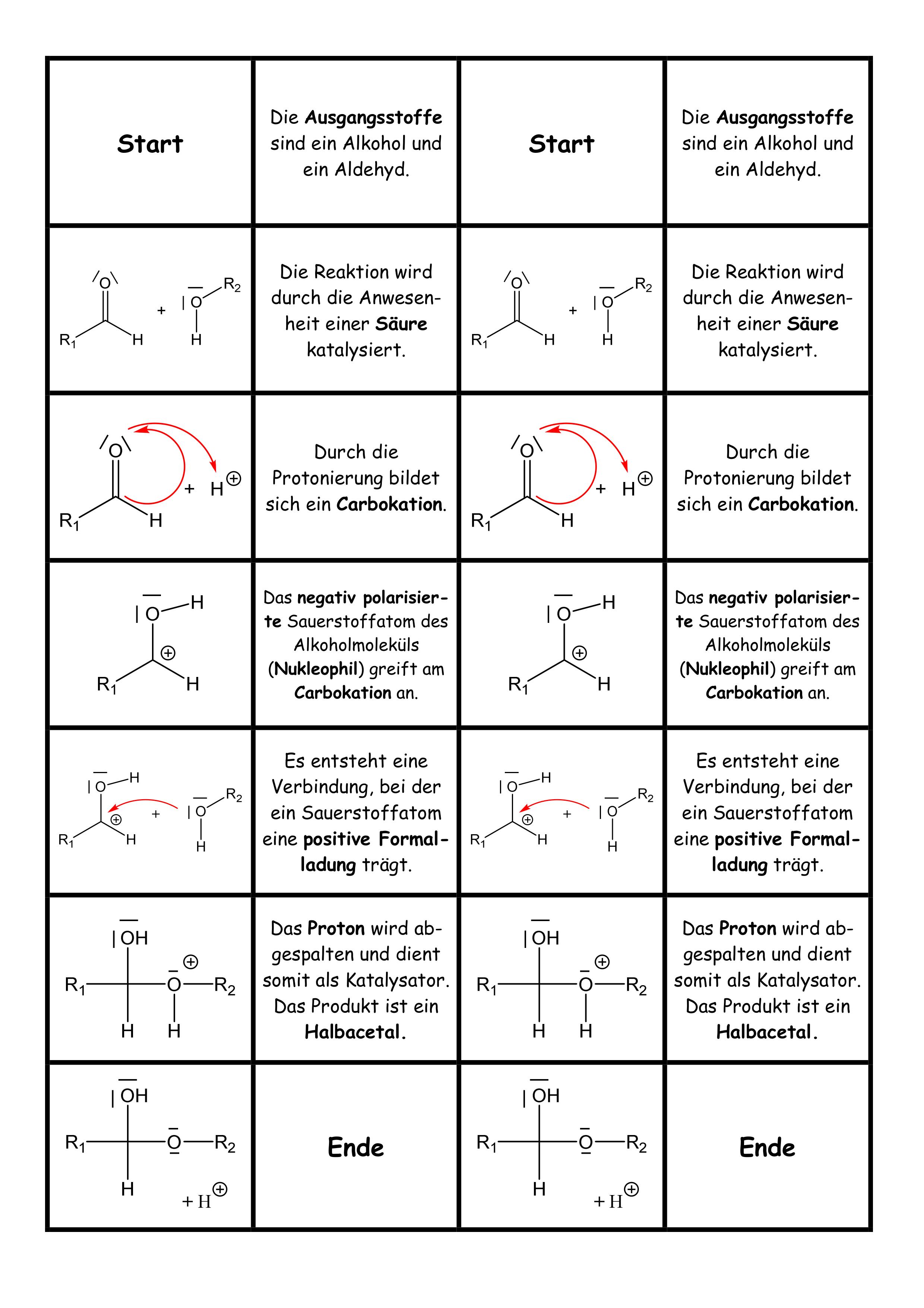Domino Halbacetalbildung Mechanismus Unterrichtsmaterial Im Fach Chemie In 2020 Chemieunterricht Lernen Unterrichtsmaterial