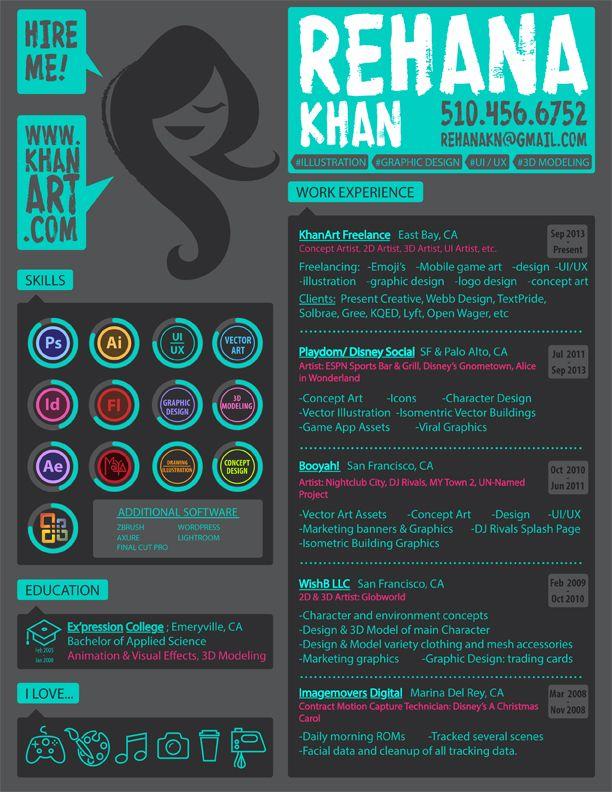 Pin by Hamad AlQuaiti on Visual CV   Pinterest