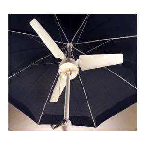 Great Battery Operated Patio Umbrella Fan