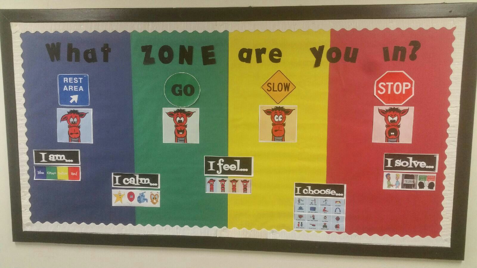 Zones Of Regulation Bulletin Board By James Moffett Derby