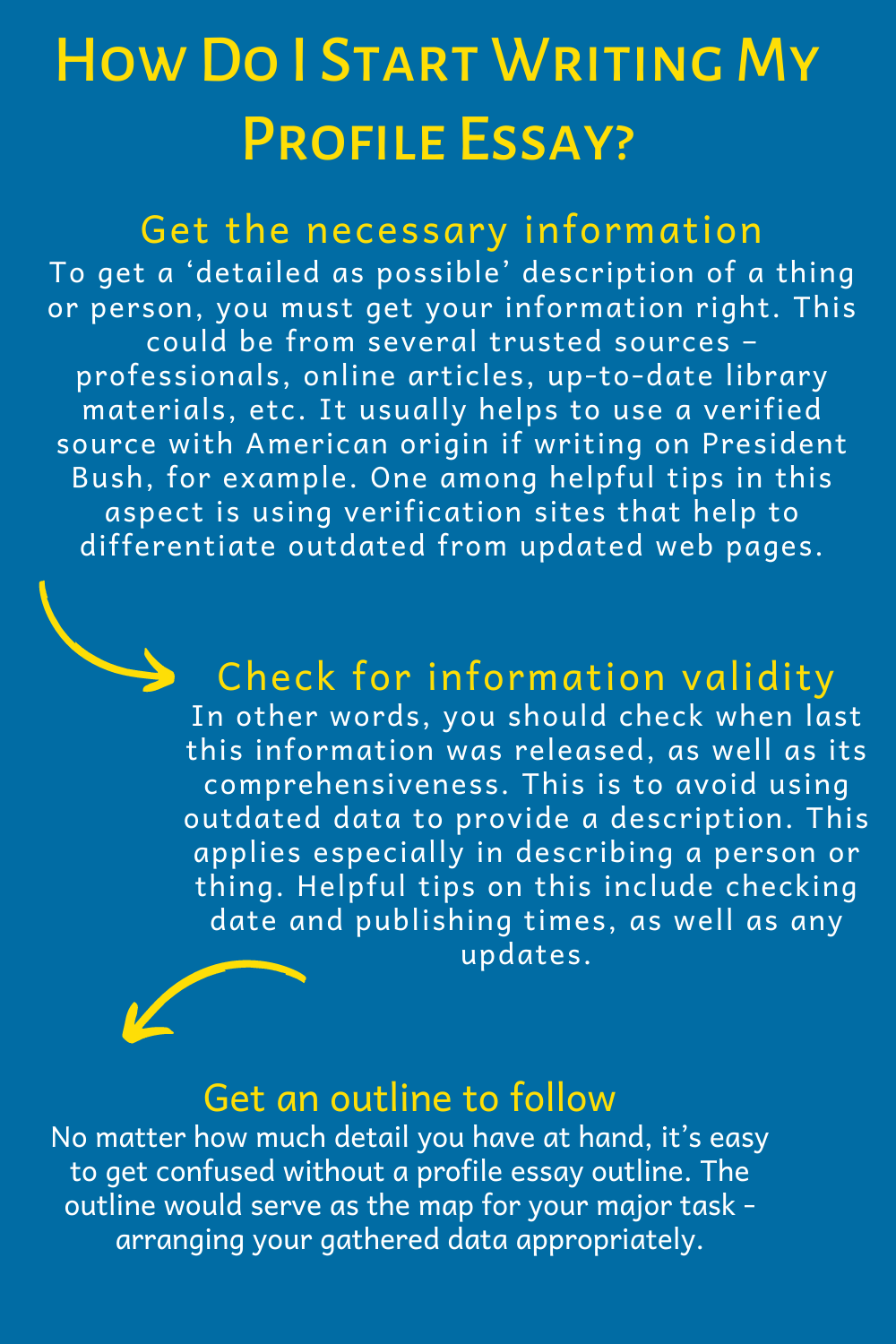Best Advice On How To Write A Profile Essay  College application