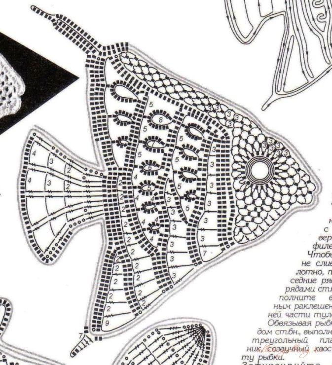 Häkeln Fisch Maritim - crochet fish | Вязаные мотивчики | Pinterest ...