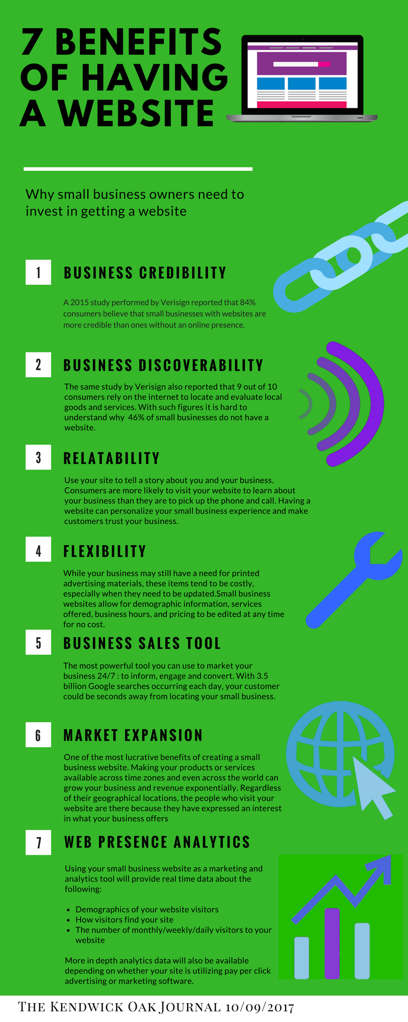 7 Benefits Of Having A Website As A Small Business Owner Business Small Business Business Website