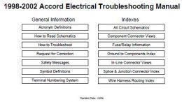 1998 2002 accord electrical troubleshooting manual pdf free download 2010 honda accord wiring diagram 1998 2002 accord electrical troubleshooting manual pdf free download scr1