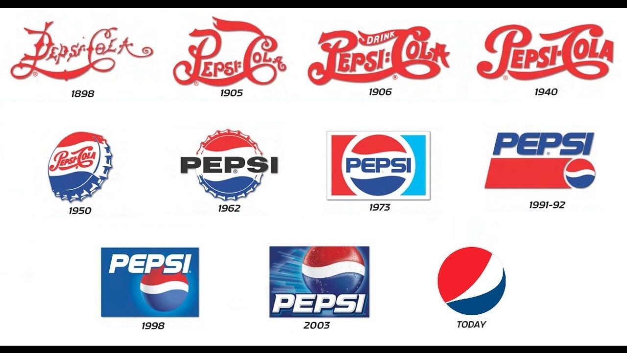 906334179a6f Famous Brands Evolution Then and Now
