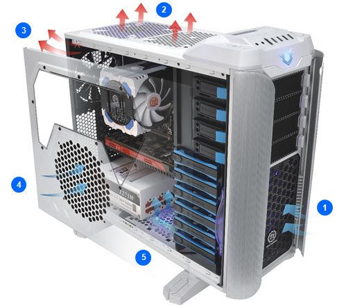 Caja Thermaltake Armor Revo Snow Edition   $410000   Especificaciones  Tipo de caja: Torre completa  Dimensiones (H x W x D): 23,1 x 10 x 21,7 cm  Peso neto 11.5Kg   Panel Lateral: Ventana Transparente
