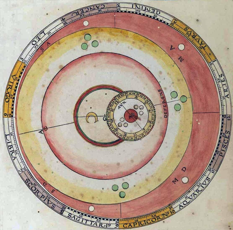 Vintage Infodesign 103 Celestial Map Illustrated History Of Astronomy Juliu Caesar Act 2 Scene 1 Explanation Modern Translation One Summary