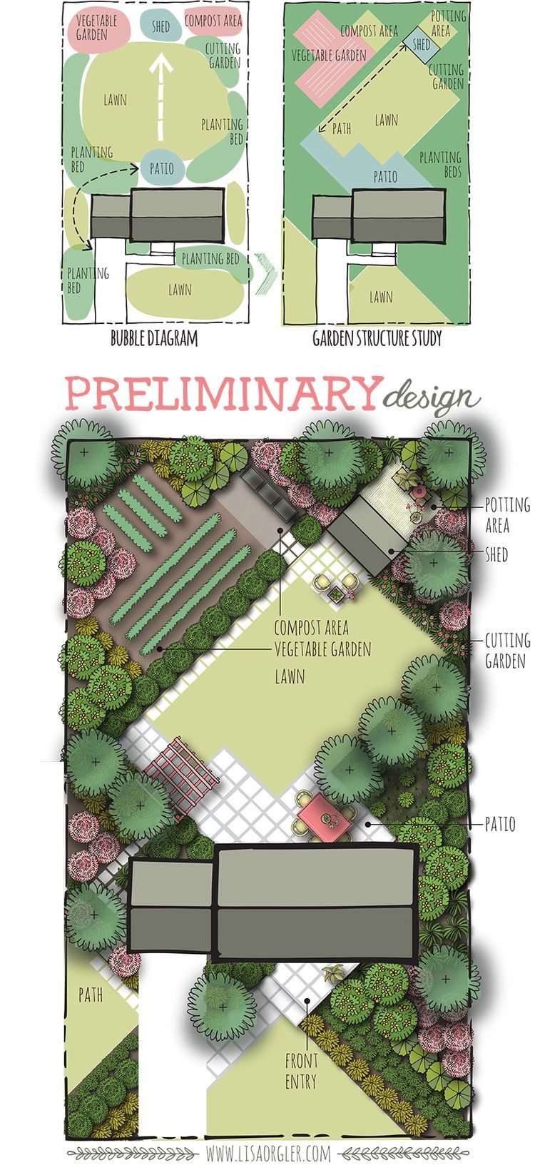 Paper Garden Workshop -   11 garden design Drawing beautiful ideas