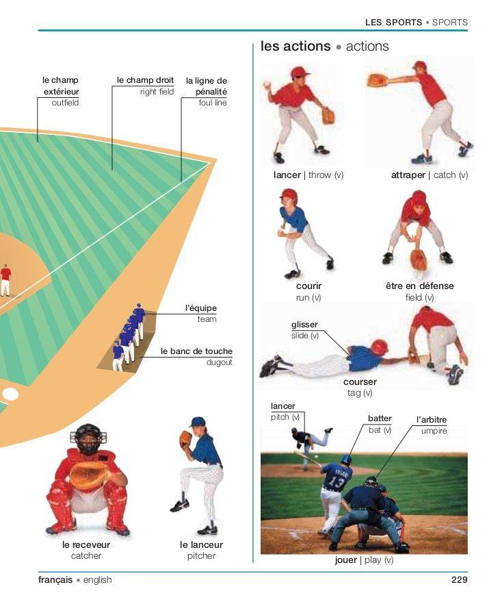 Frenchenglish Bilingual Visual Dictionary 228 728 Jpg 728 879 Apprendre Le Francais Vocabulaire Sport