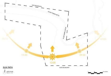 نتيجة بحث الصور عن sun path diagram site analysis