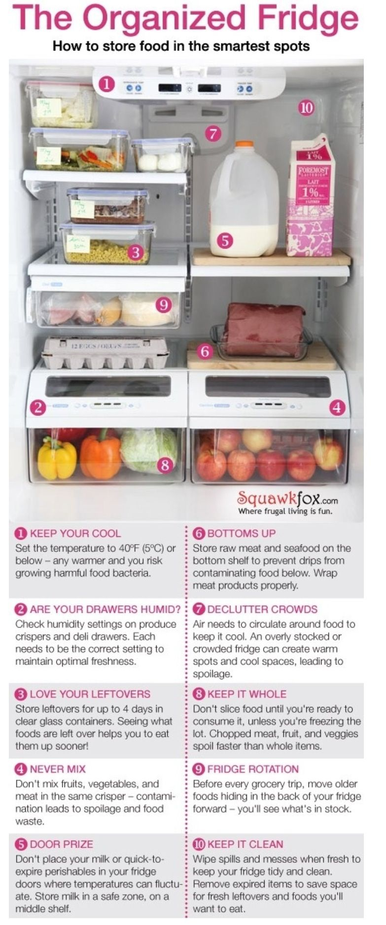 27 Brilliant Hacks To Keep Your Fridge Clean And Organized ...
