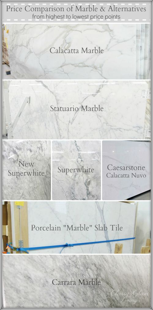 Our Marble Alternative Kitchen Counterop Revealed Replacing