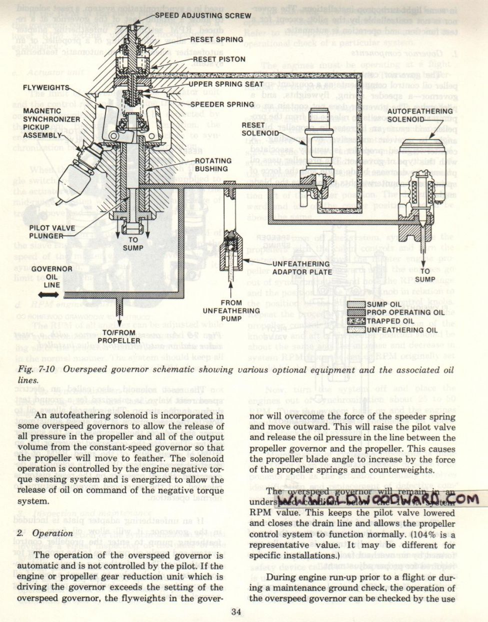 woodward manual page 34 propeller governor controls  [ 976 x 1242 Pixel ]