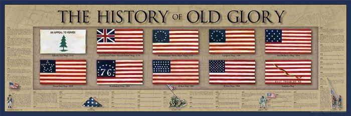History of old glory poster by history america made in america items similar to history of old glory united states usa flag old glory poster print patriotic on etsy find this pin and more on made in america publicscrutiny Choice Image