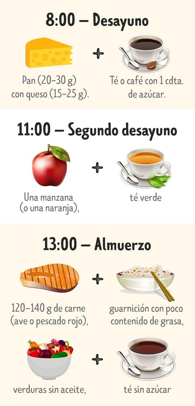 qué es más importante dieta o ejercicio