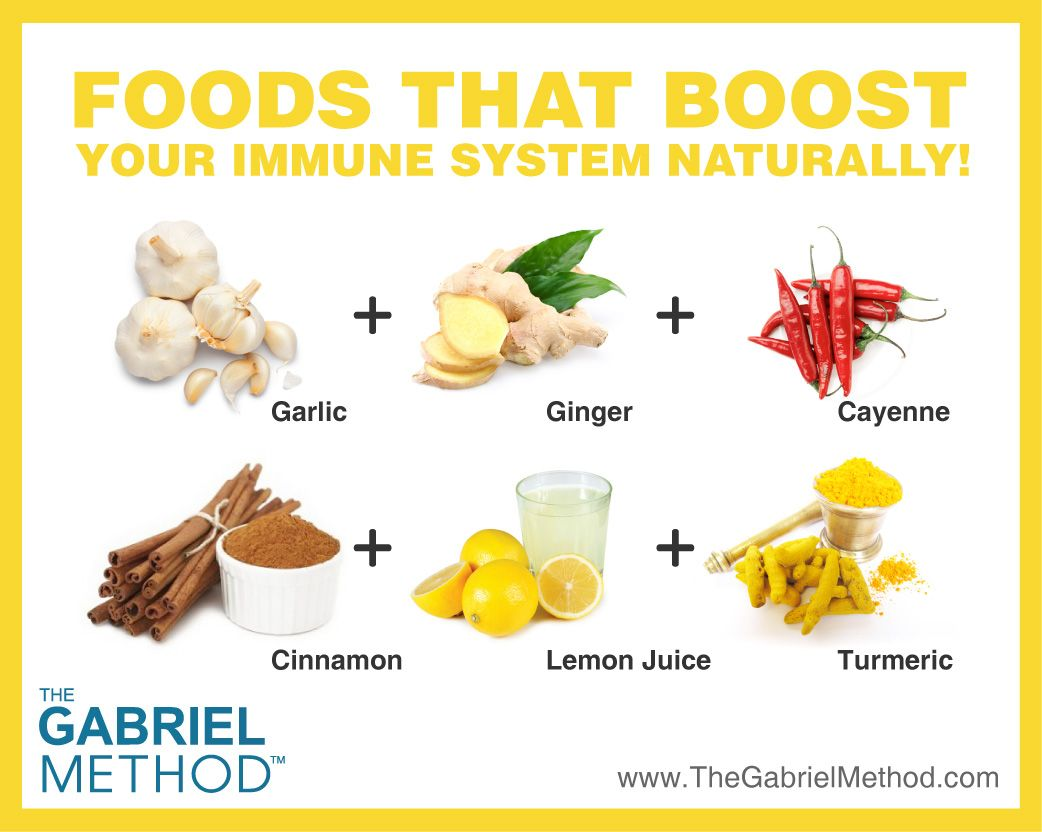 Fruits & Vegetables That Boost the Immune System