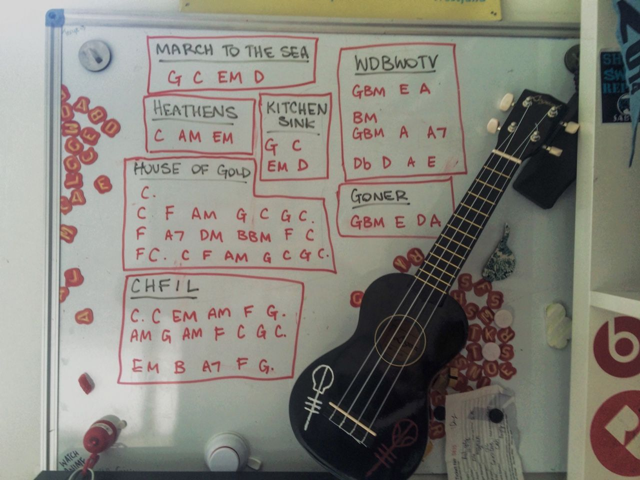 I dont play but for any of the clique who do play and havent some twenty one pilots songs my ukulele chord versions hexwebz Choice Image