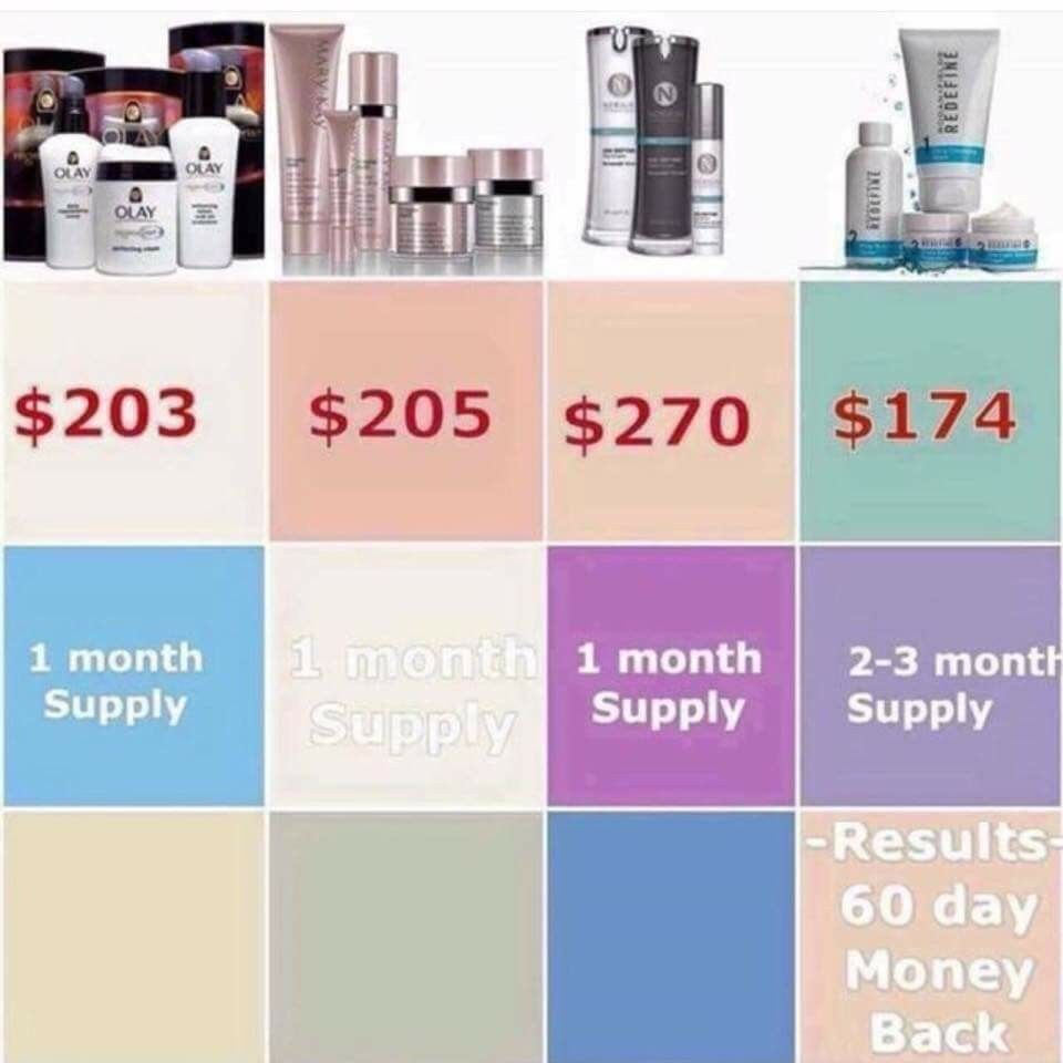 Price Should Matter When We Talk About Good Skincare But If It Rodan And Fields Isn T Has Expensiv Rodan And Fields Olay Regenerist Rodan And Fields Redefine