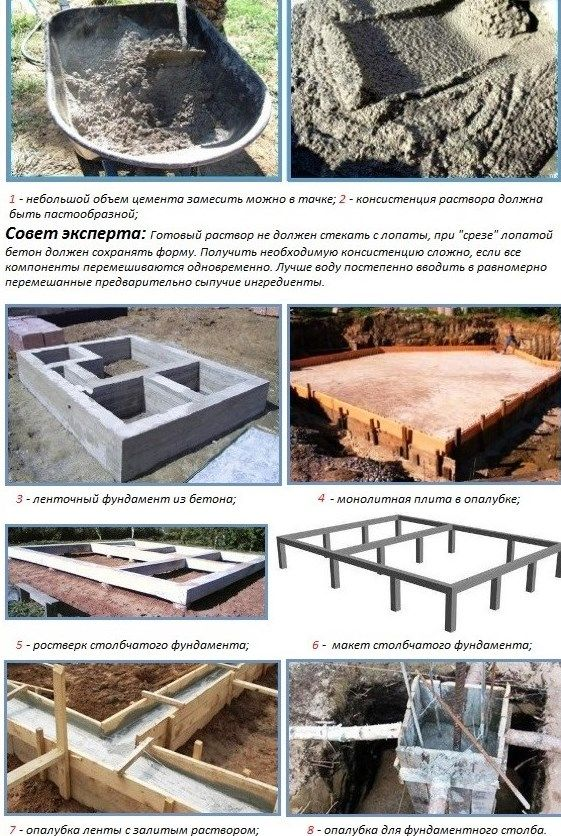 Правила замеса бетона пенза бетон 58