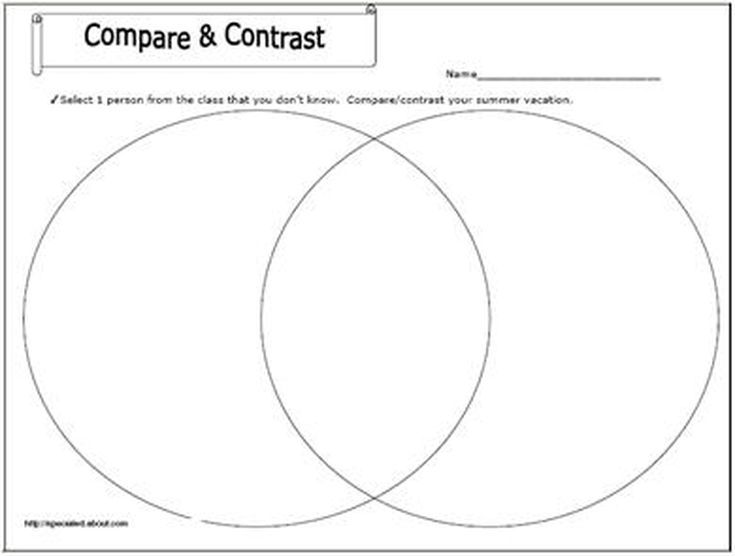 A Free Printable Worksheet for Back to School Goals School goals