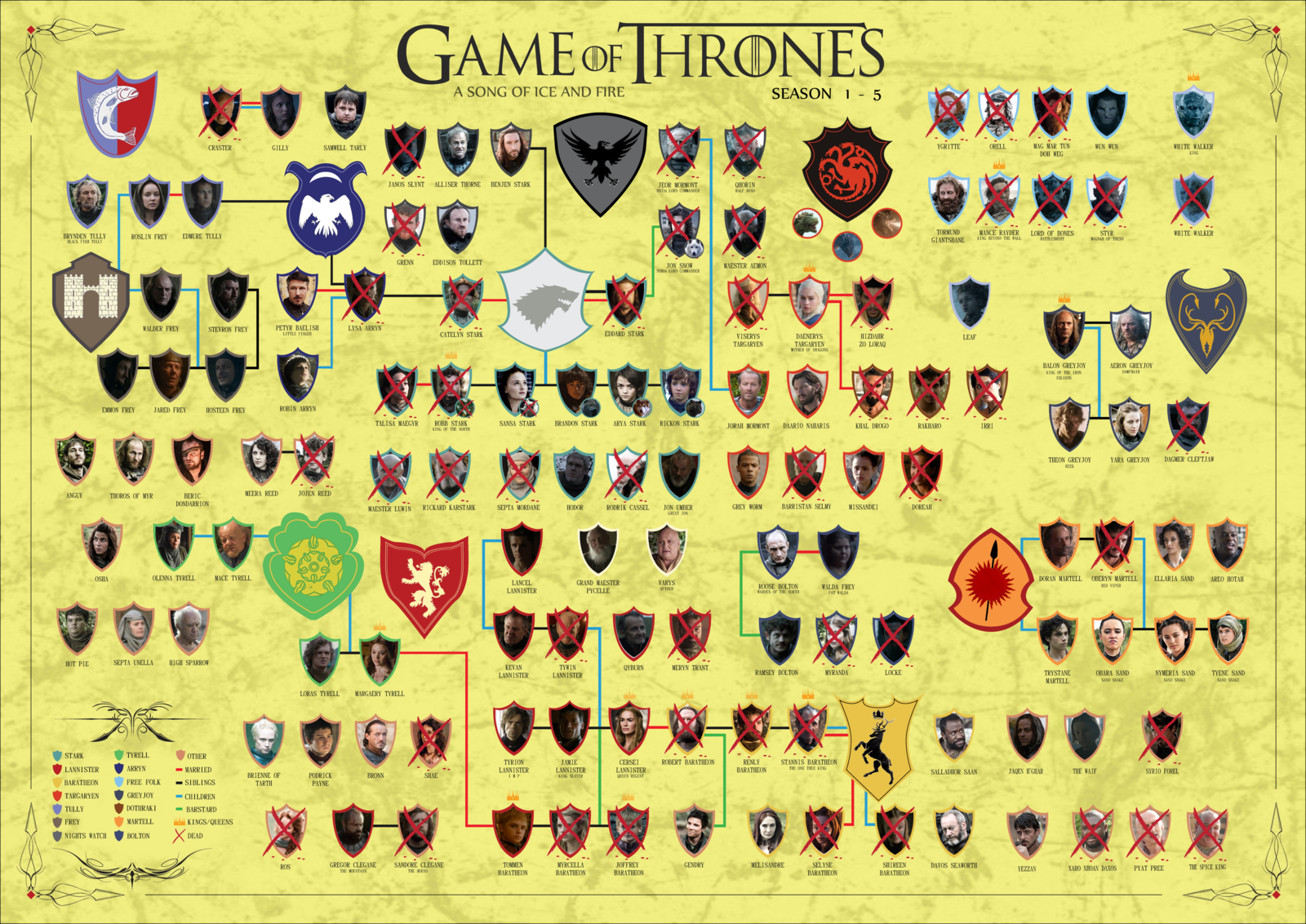When You Play the Game of Thrones... by Itching2Design ...