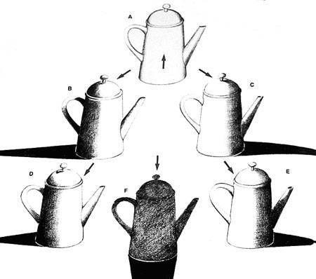 Aprender A Sombrear Los Dibujos 1 Luz E Sombra Exercícios De Desenho Poses References