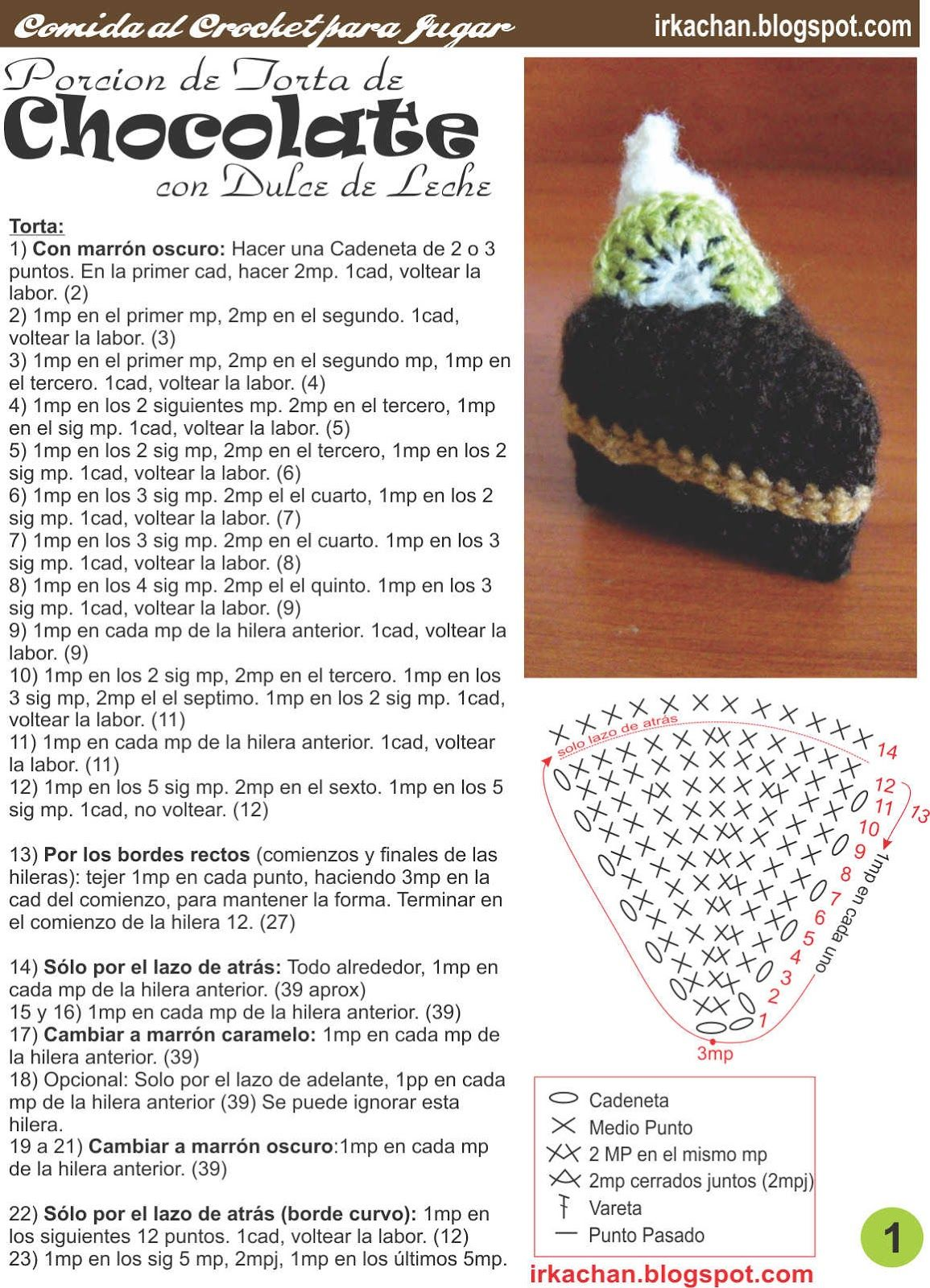 Irka!: Comida al Crochet - parte 3 (Porciones) | COMIDA AMIGURUMI ...