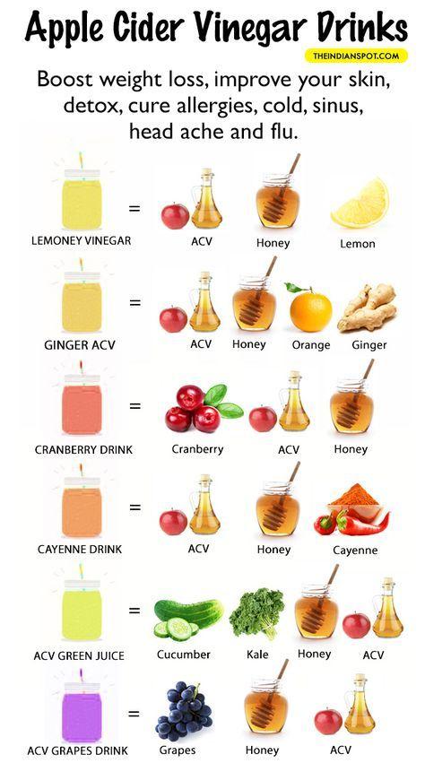 Apple Cider Vinegar Detox Drink Recipes Healthy Eating