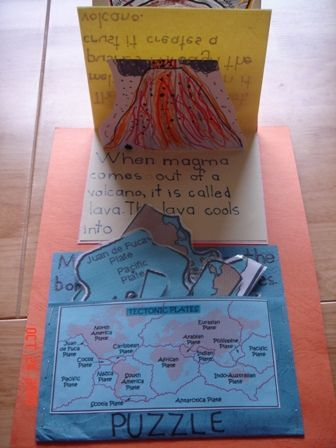 inside flap pop up book page 2 | Volcano, Earth science and Homeschool