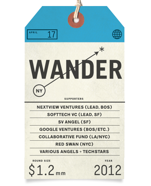 luggage tag + supporters | onwander